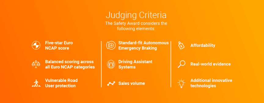 Judging Criteria for the What Car? Safety Award 2020