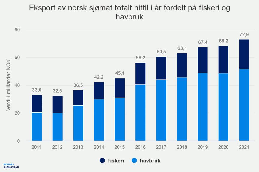 eksport-av-norsk-sjmat-t (12).png