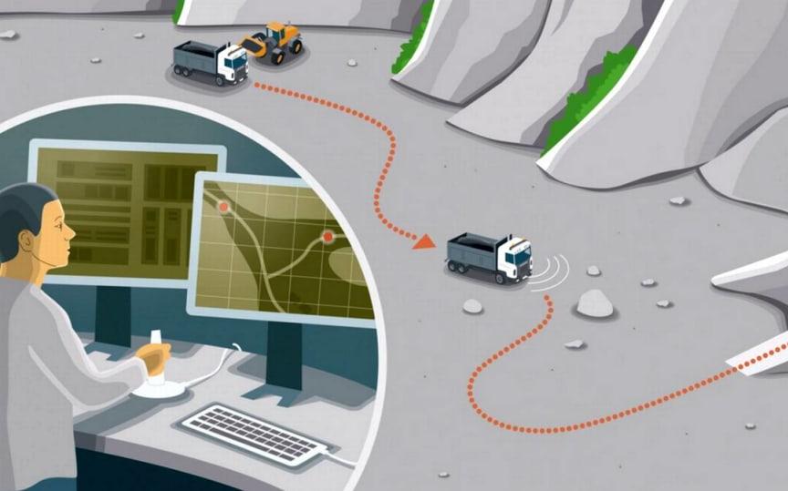 Inom något år eller två är självkörande lastbilar en realitet. Illustration: Scania Group.