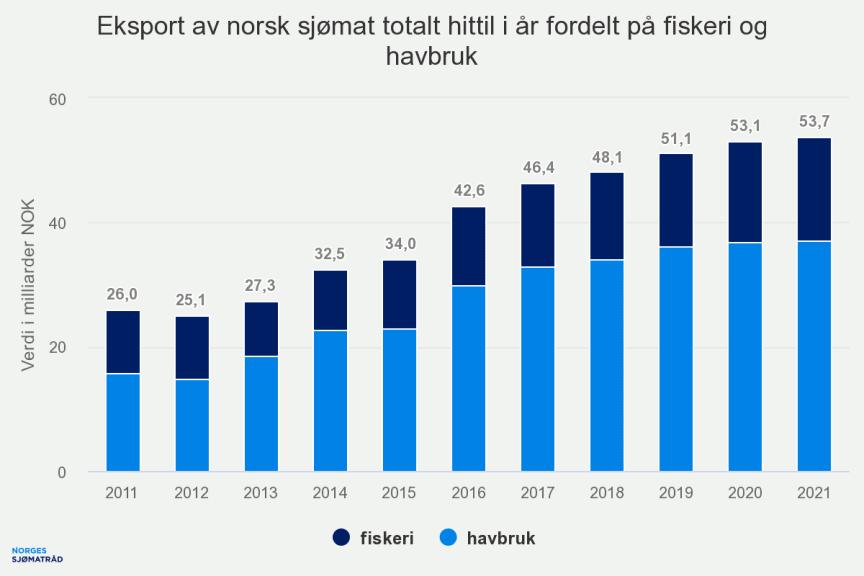 eksport-av-norsk-sjmat-t (11).png
