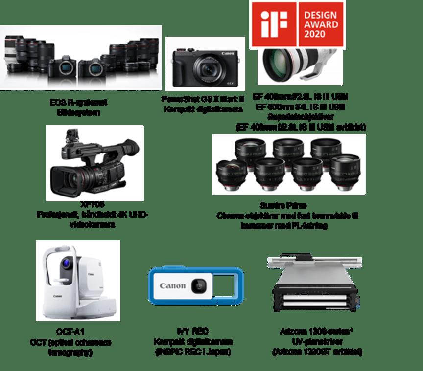 Prisvinnende produkter iF Design Award 2020