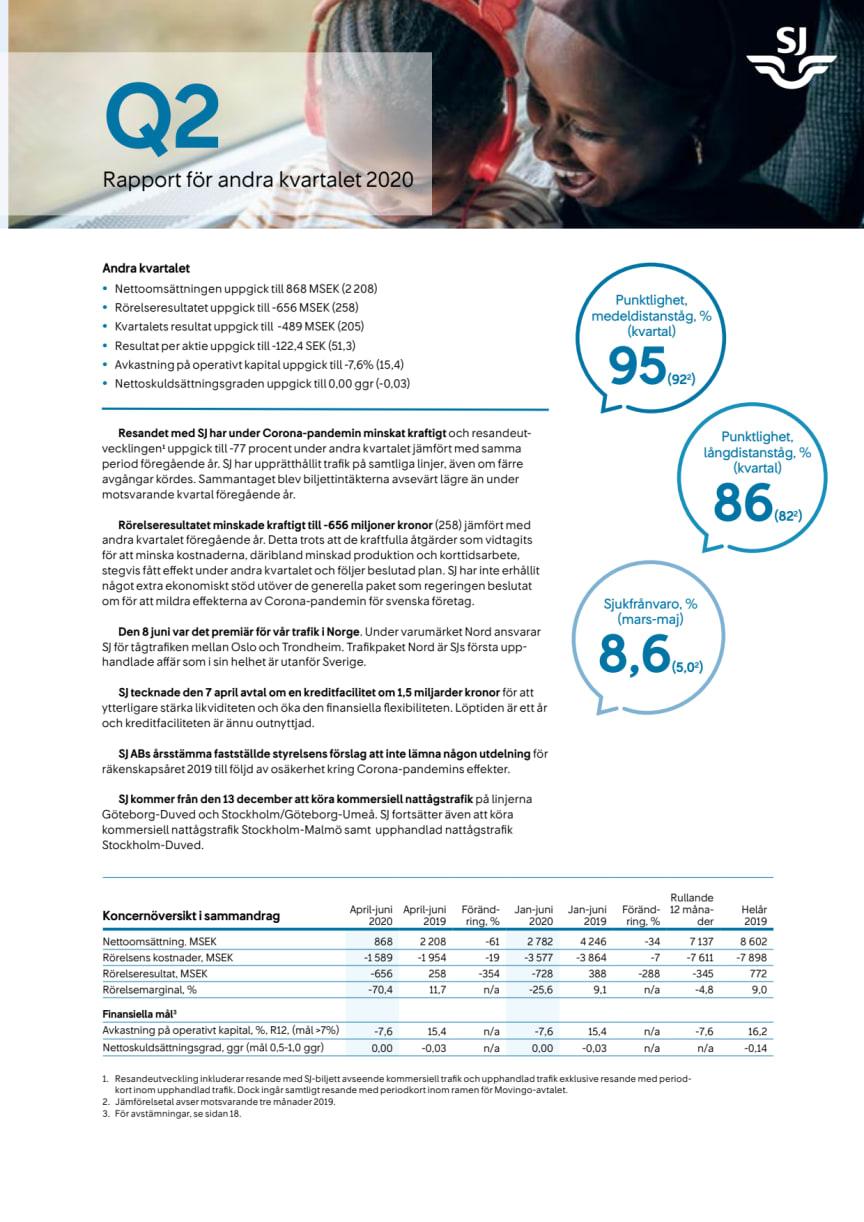 SJ Kvartalsrapport 2 2020