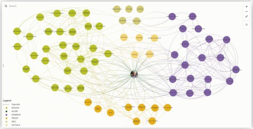 Ekosystemkarta-undernäring-1000x512
