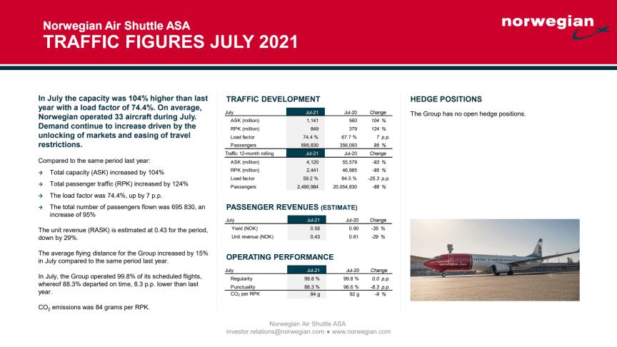 Traffic report July 2021.pdf