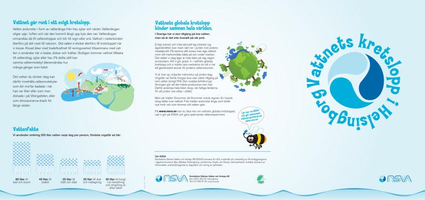 NSVA - Vattnets kretslopp i Helsingborg