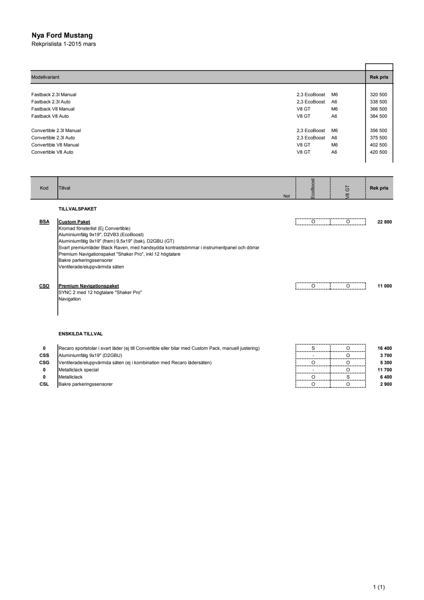 Nya Ford Mustang - svensk prislista