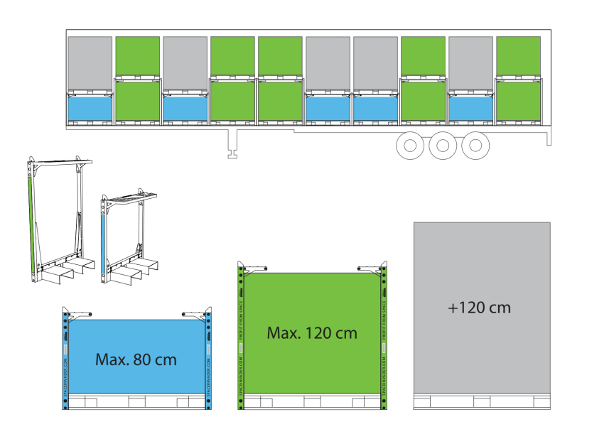 Palletetris - sådan fyldes en lastbil med pallegods optimalt