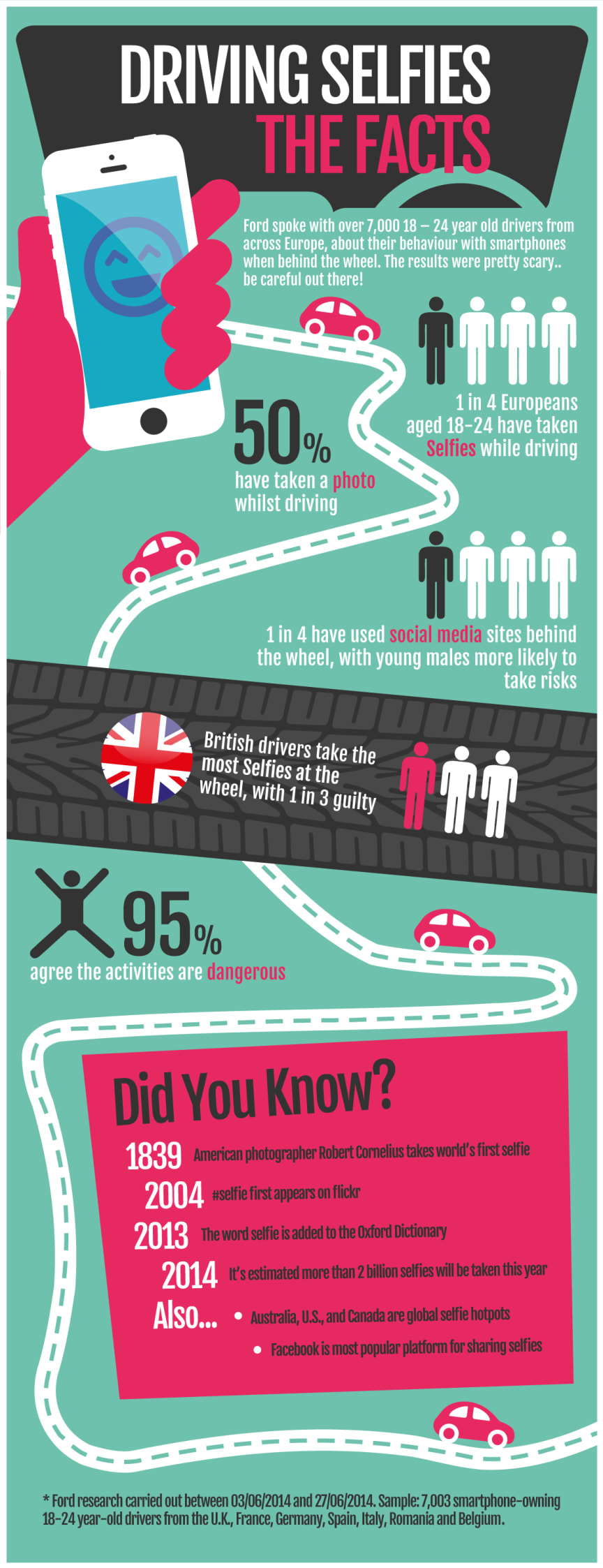 Driving selfie - the facts