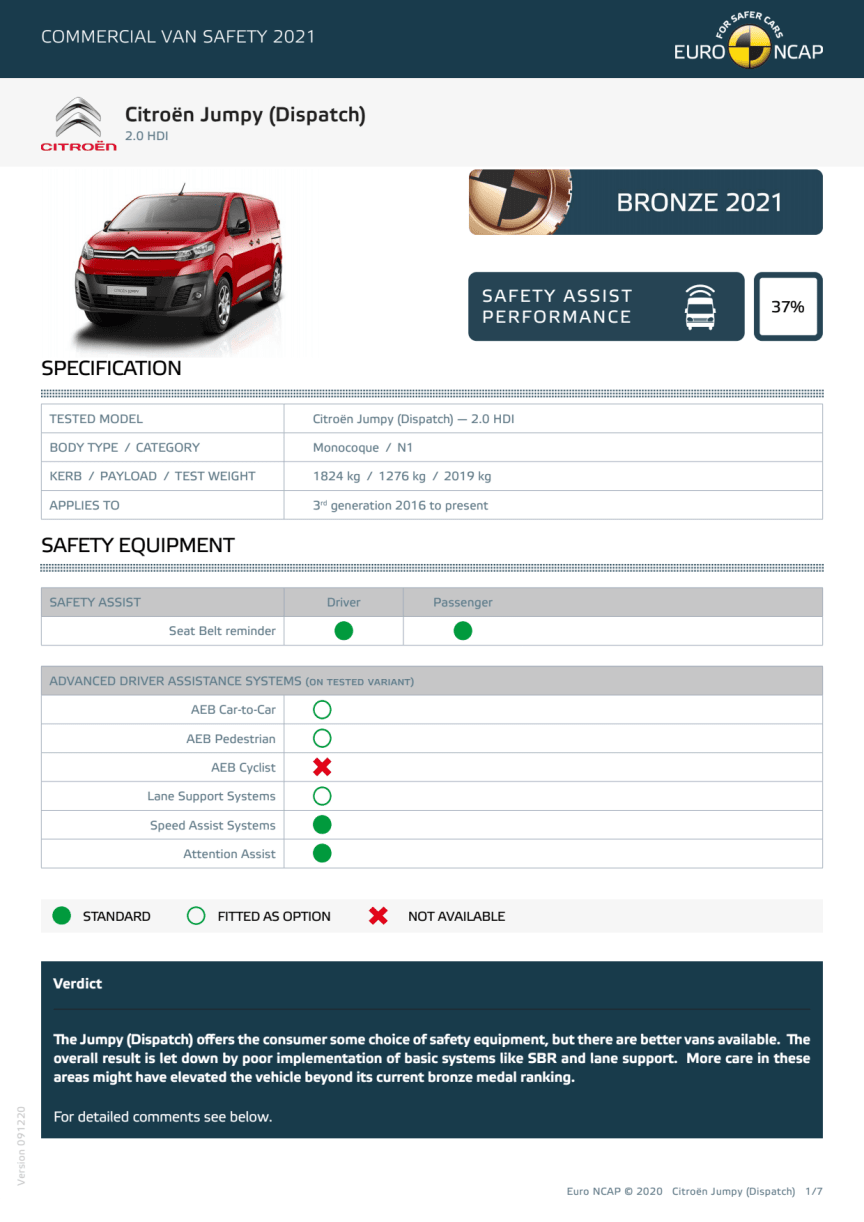 Euro NCAP Commercial Van Testing - Citroen Jumpy (Dispatch) datasheet