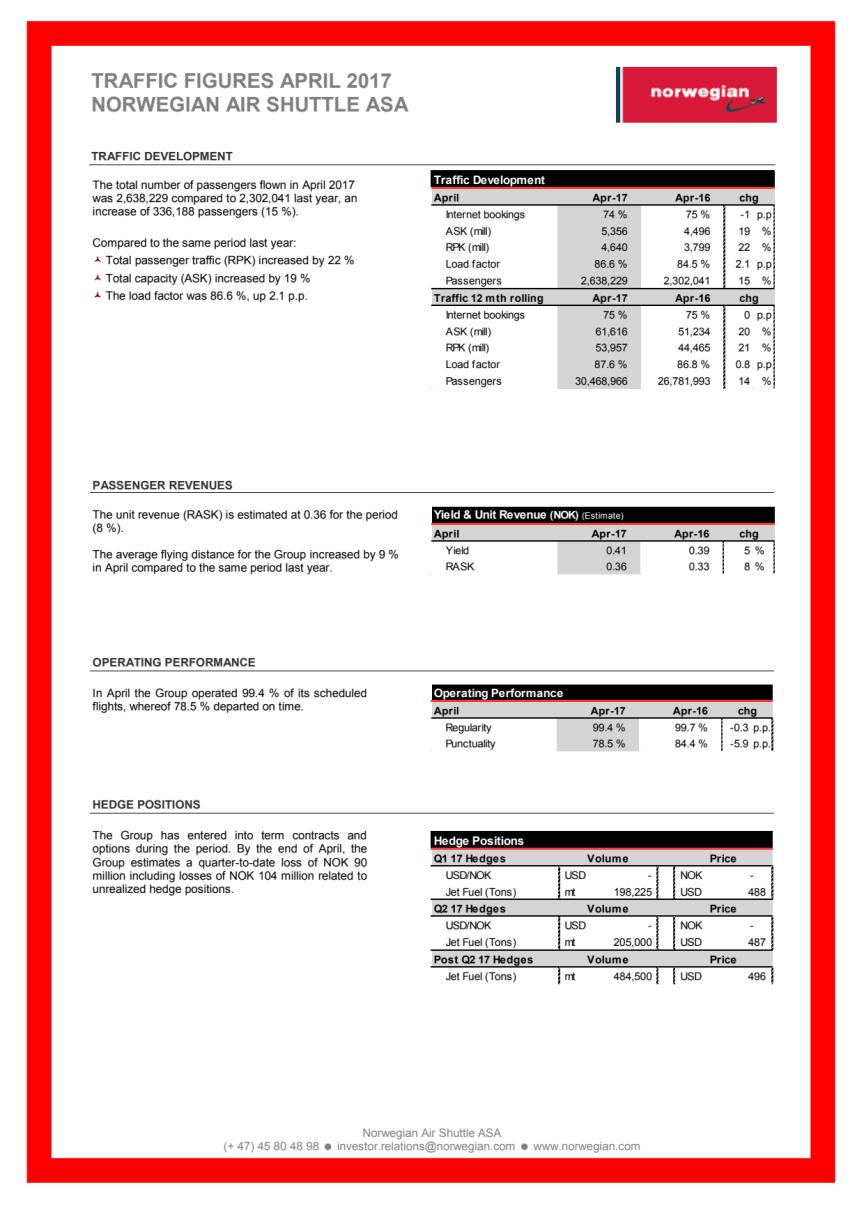 Norwegian Air Shuttle ASA - estadísticas de tráfico de abril de 2017.