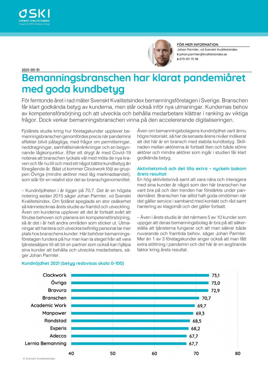 SKI Bemanning 2021.pdf