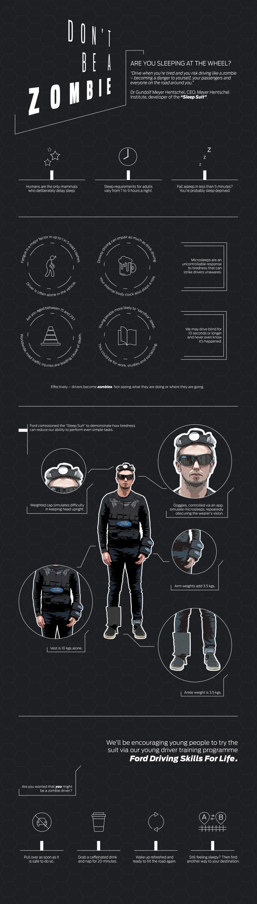 Søvndrakt infografikk