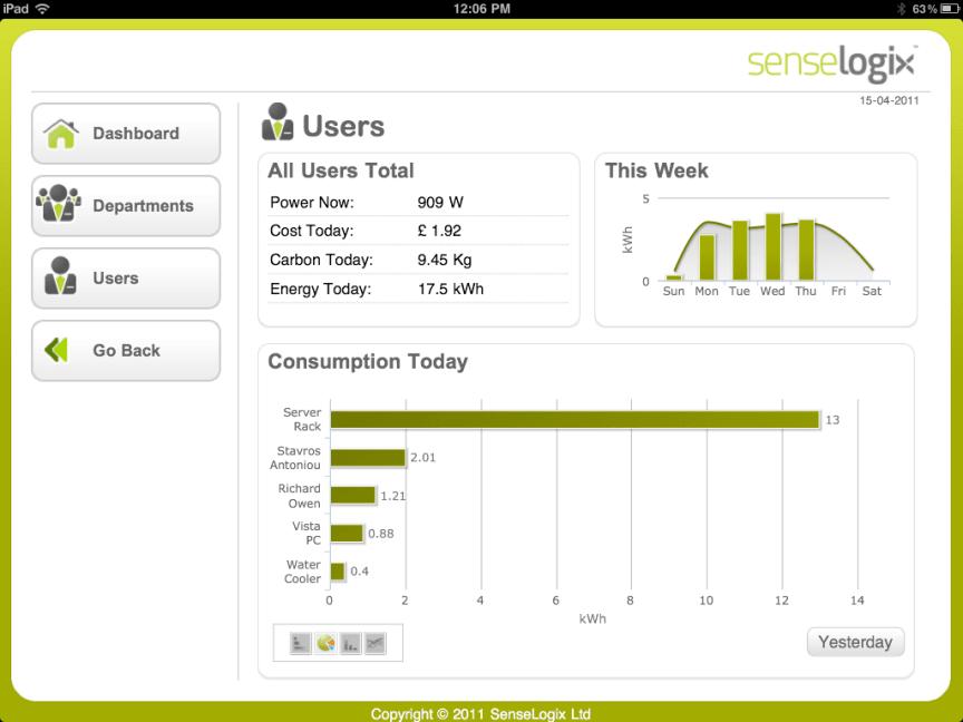SenseLogix user bar ipad