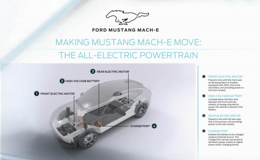 Ford Mustang Mach-E Powertrain
