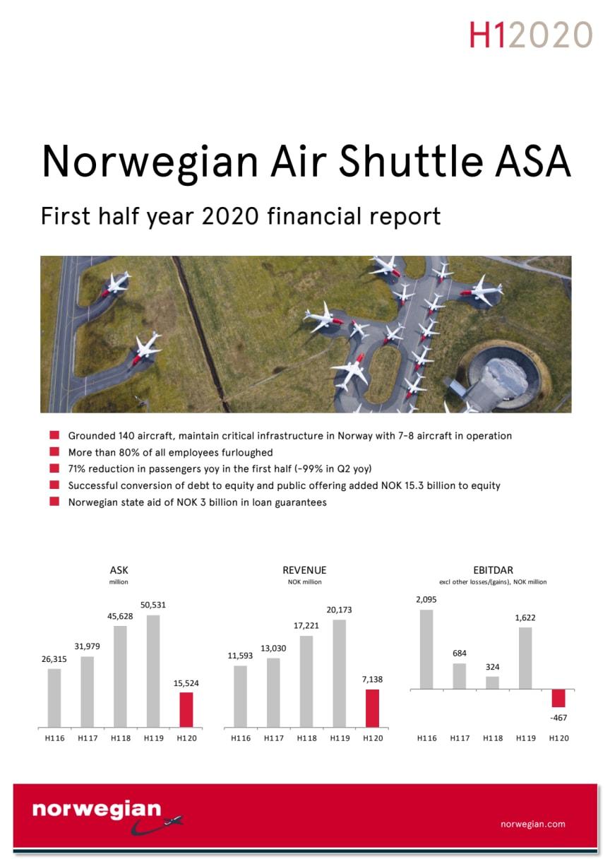 Interim Report H1 2020