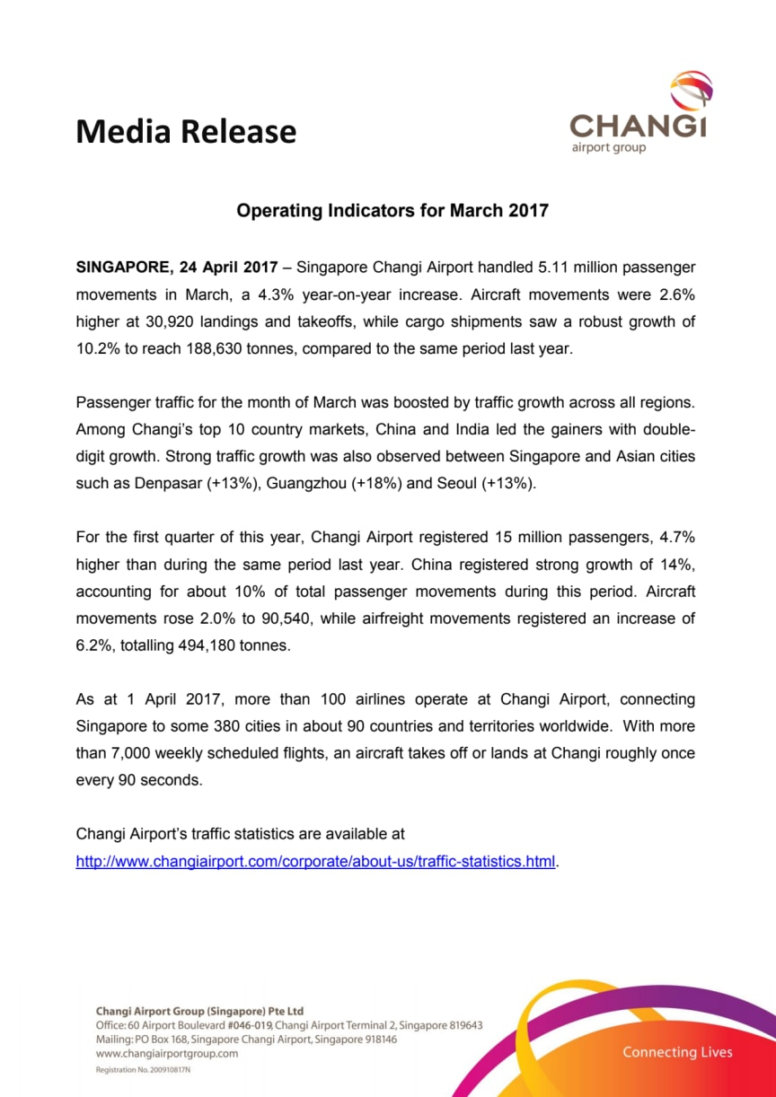 Operating Indicators for March 2017