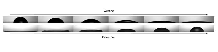 Wetting vs Dewetting