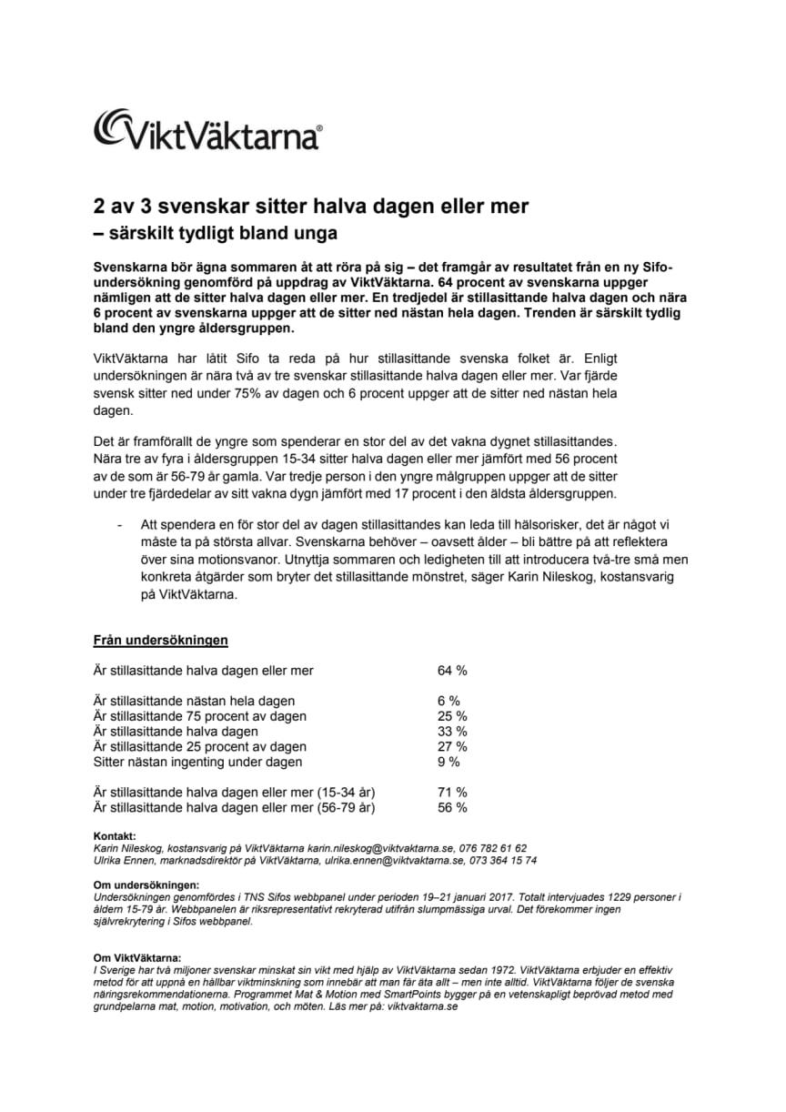 2 av 3 svenskar sitter halva dagen eller mer  – särskilt tydligt bland unga