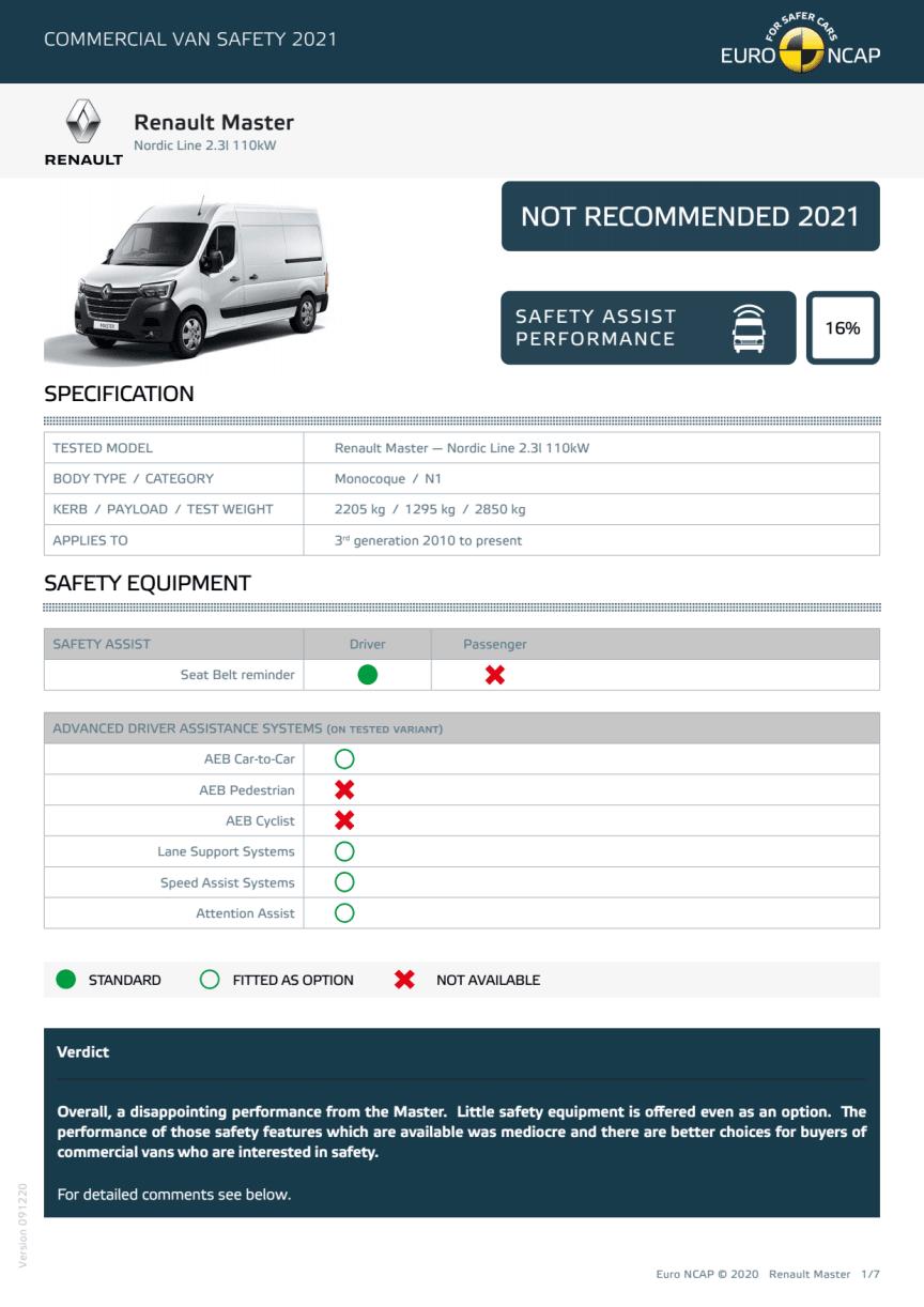 Euro NCAP Commercial Van Testing - Renault Master datasheet