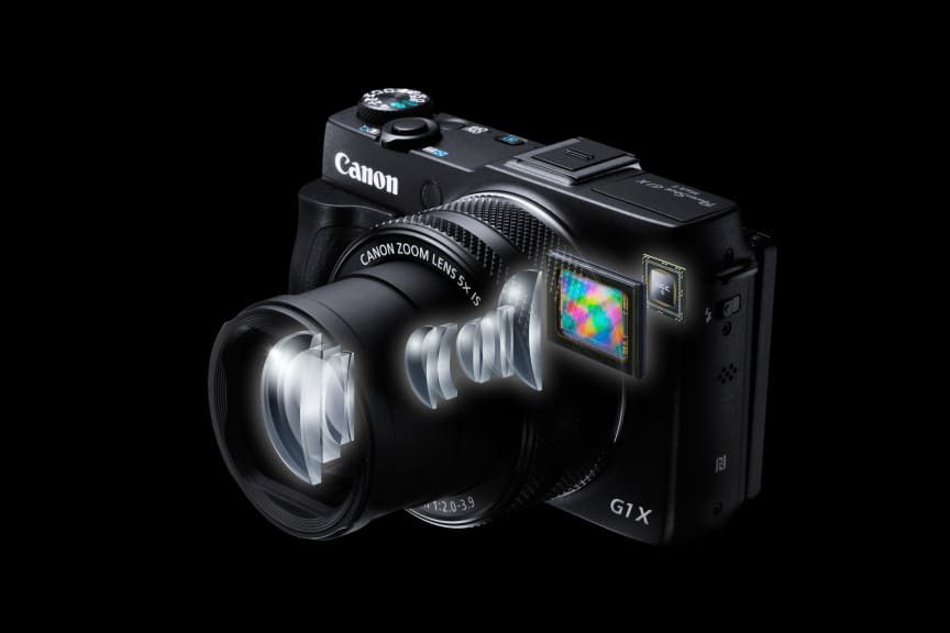 PowerShot G1 X Mark II  LENS BEAUTY LAYERED SENSOR DIGIC PERSPECTIVE