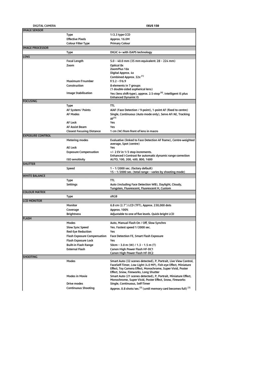Canon Tekniska specifikationer IXUS 150