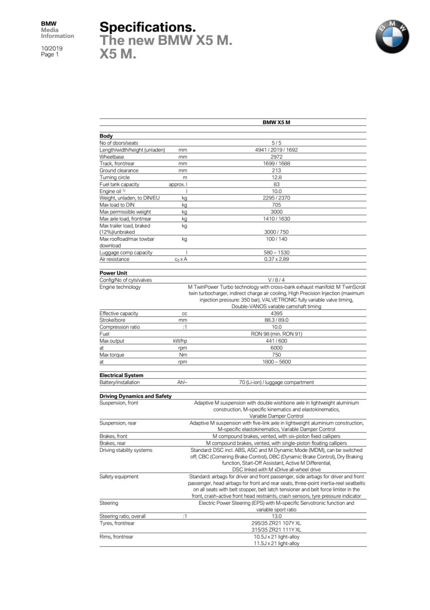 BMW X5 M - Specifikationer