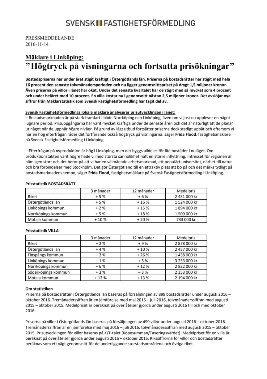 """Mäklare i Linköping: """" Högtryck på visningarna och fortsatta prisökningar"""""""