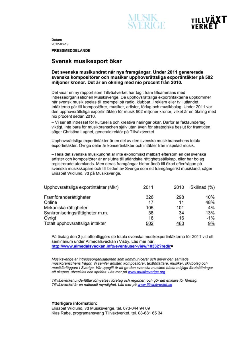 Svensk musikexport ökar