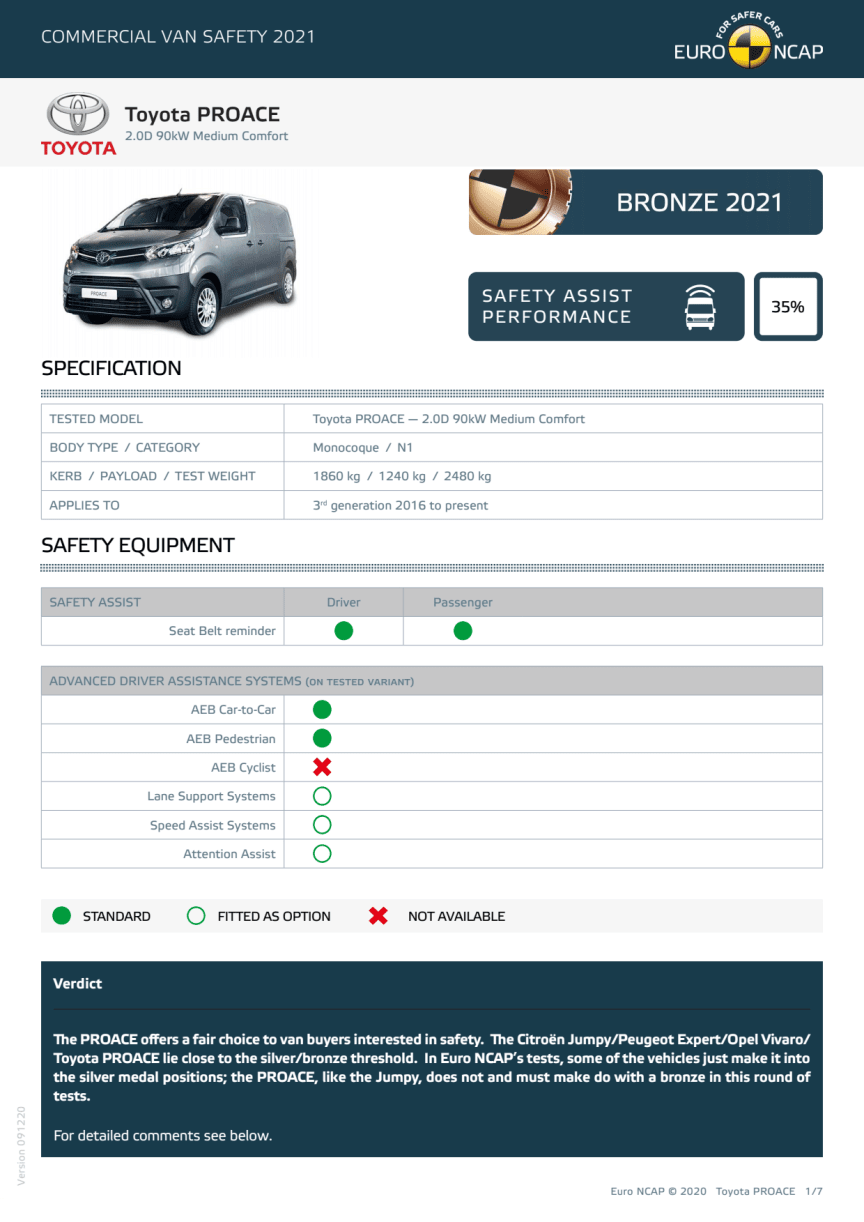 Euro NCAP Commercial Van Testing - Toyota PROACE datasheet