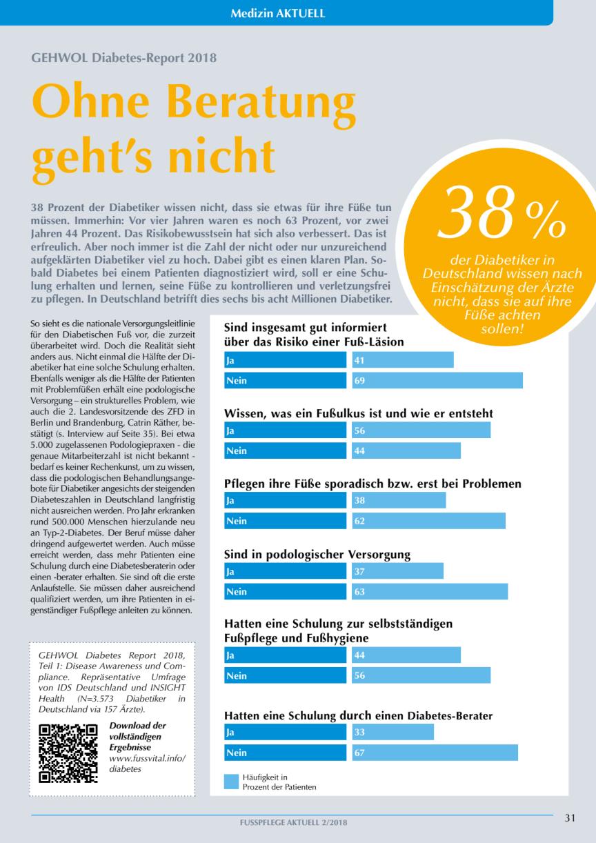 GEHWOL Diabetes-Report 2018: Ohne Beratung geht's nicht