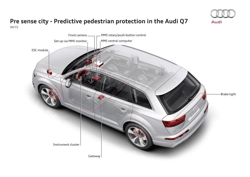 Audi Q7 Pre sense city - Predictive pedestrian protection