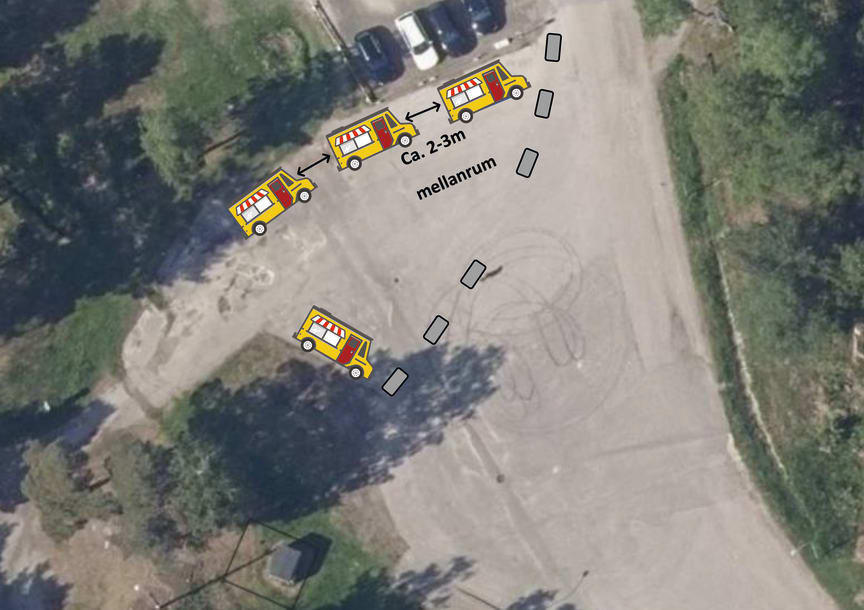 Placering food trucks Skutberget