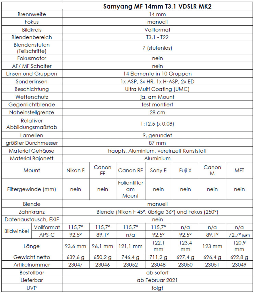 Samyang 14mm VDSLR MK2 05 Technische Daten