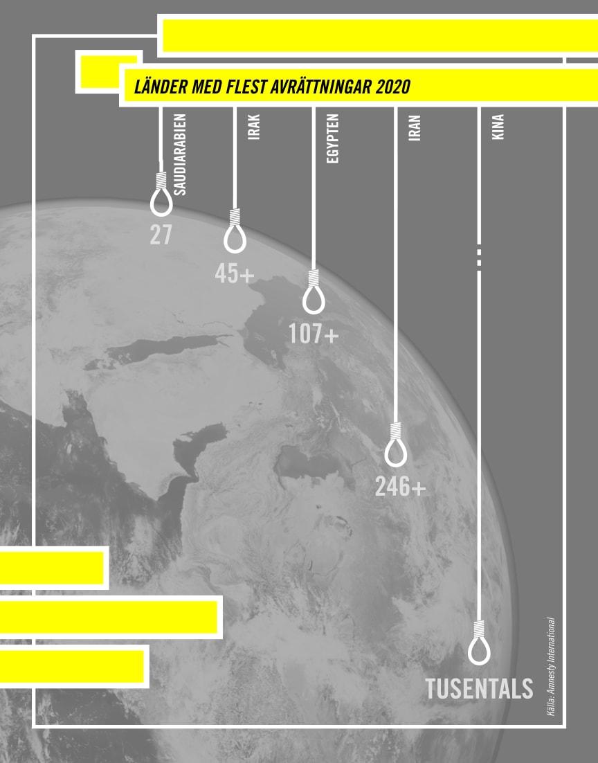 dödsstraffgrafik3NY.jpg