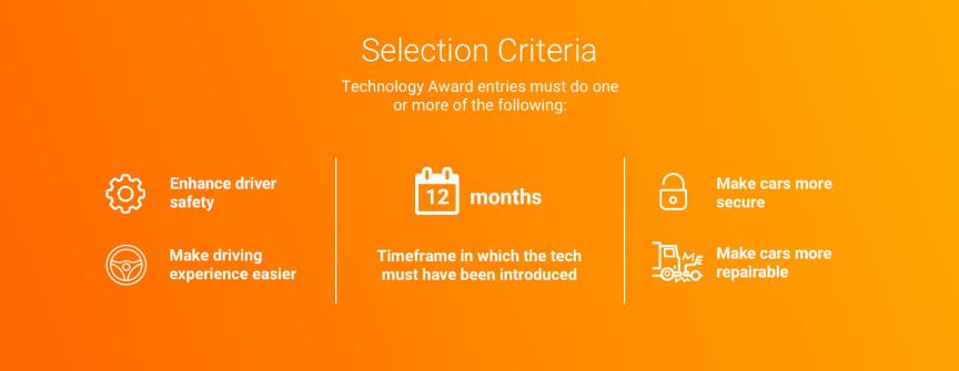 What Car? Technology Award 2020 selection criteria