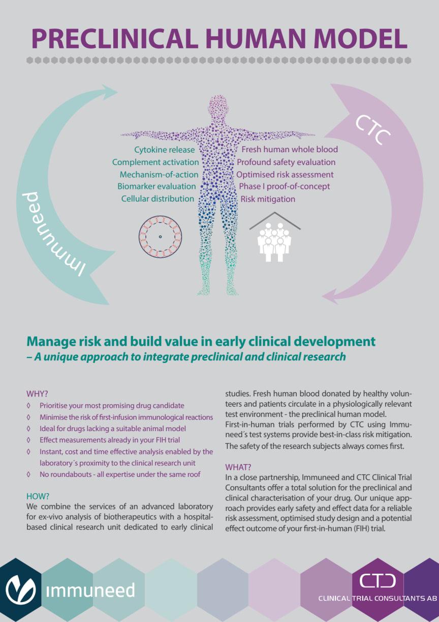 Info Preclinical Human Model