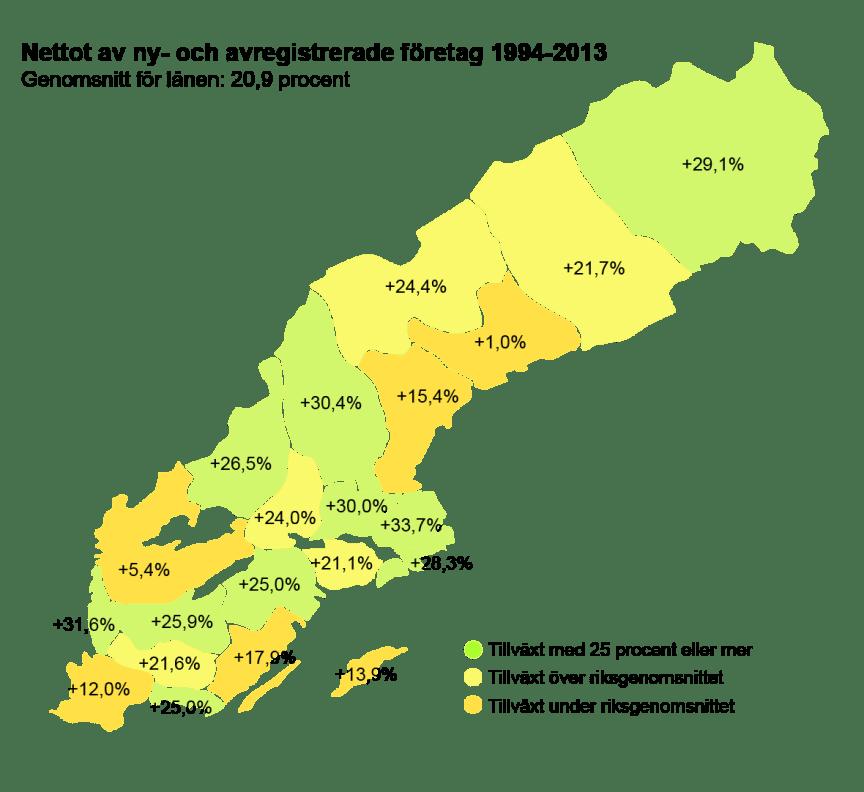 Företagandets nettotillväxt 1994-2013