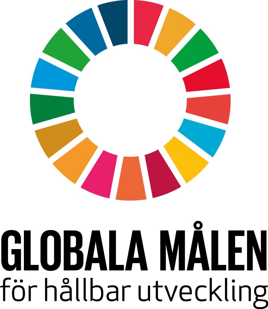 Globa målen för hållbar utveckling
