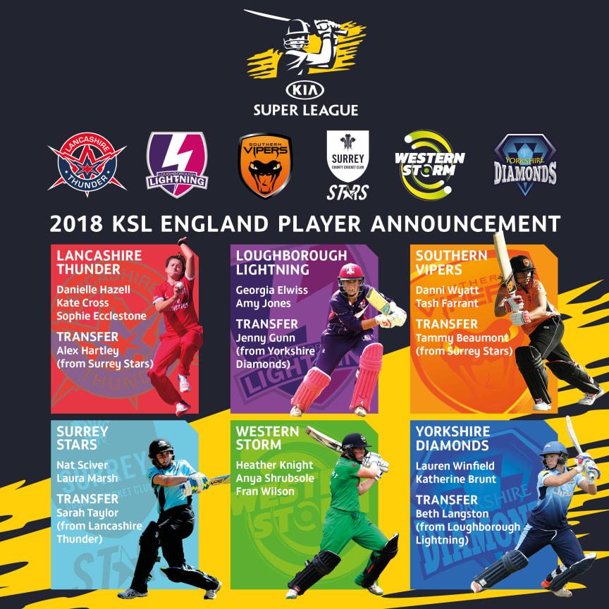 KSL Player Announcement