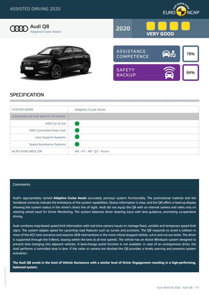 Audi Q8 Euro NCAP Assisted Driving Grading datasheet