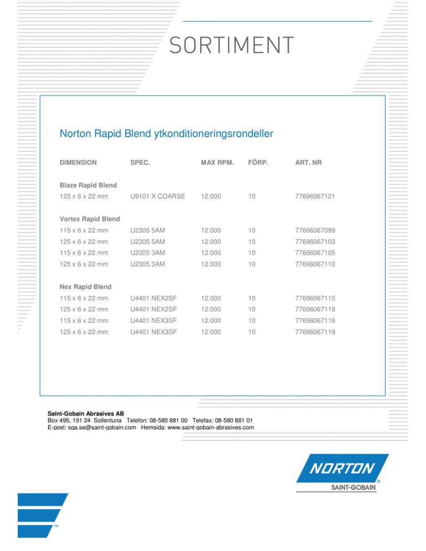 Sortiment Norton Rapid Blend ytkonditioneringsrondeller
