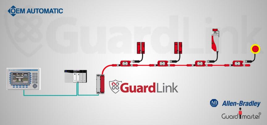 Guardlink_mynewsdesk