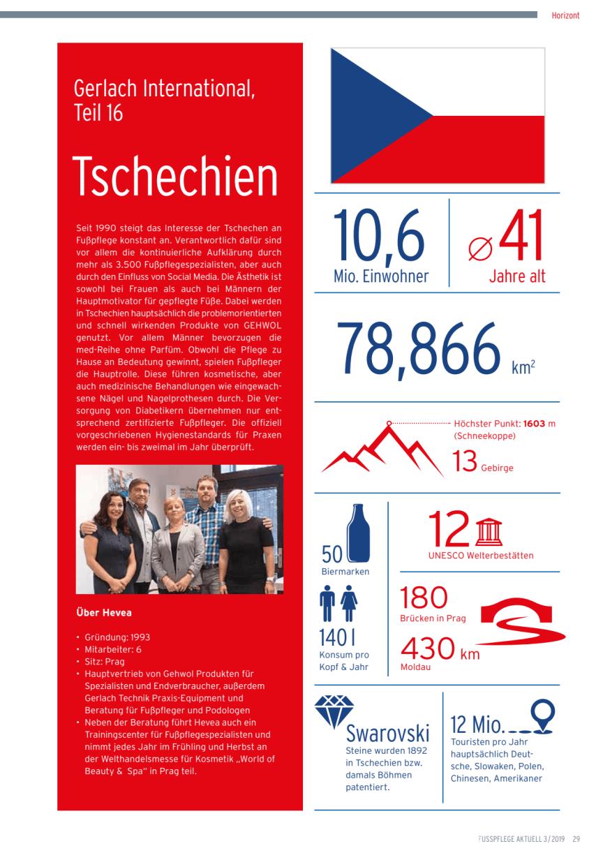 Gerlach in Tschechien: Männer mögen MED