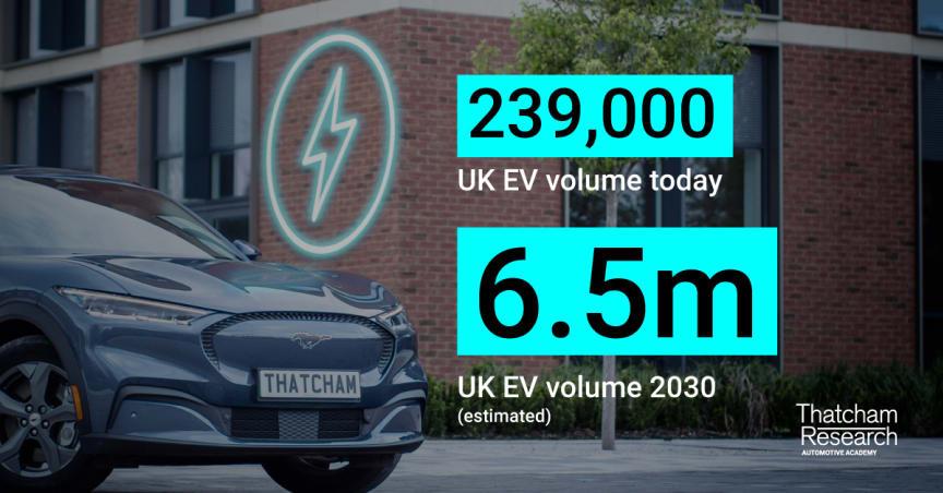 EVs on UK roads.png