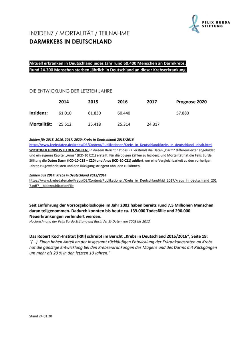 Darmkrebsmonat März 2020: Neue Zahlen zu Darmkrebs