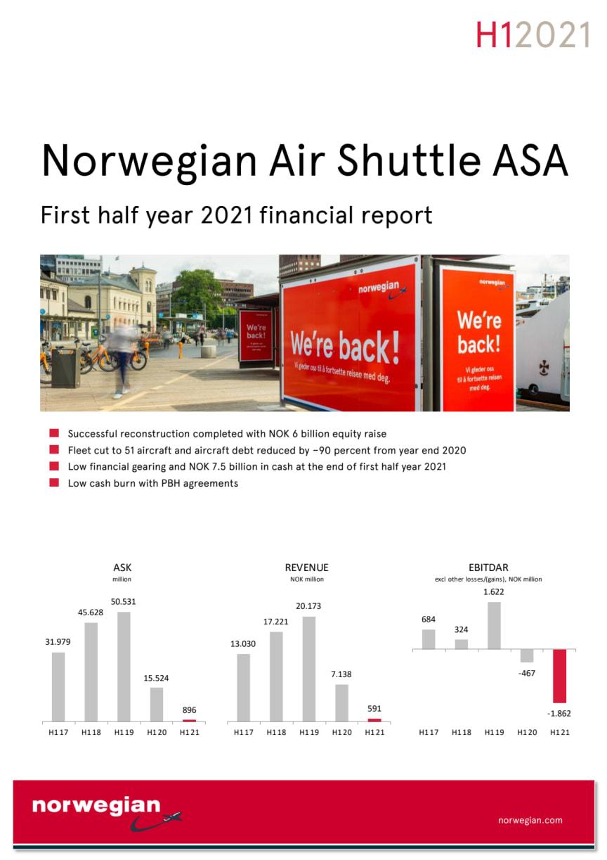 Norwegian Q2 2021 Report.pdf