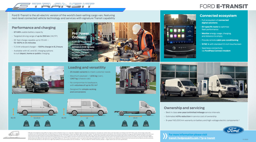 Faktaark Ford E-Transit 2020