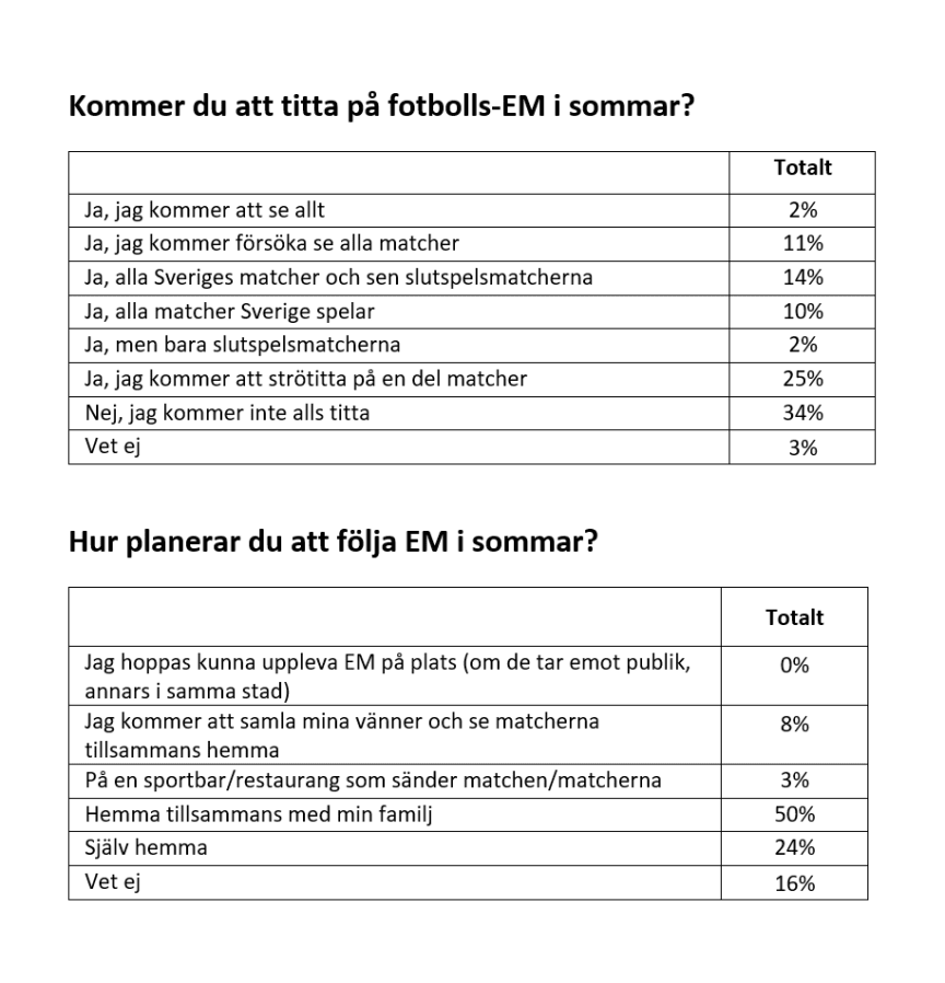 Tabell_EM_Betsson.PNG