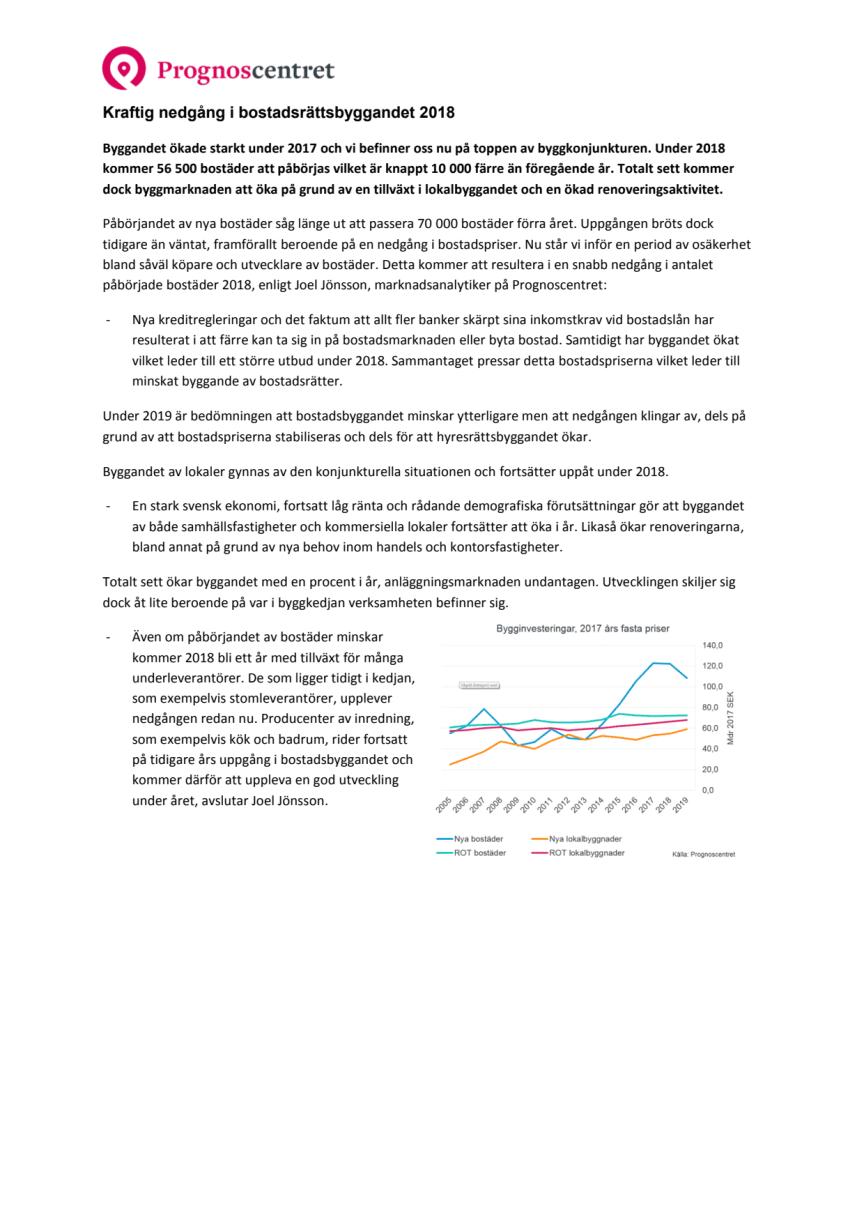 Kraftig nedgång i bostadsrättsbyggandet 2018