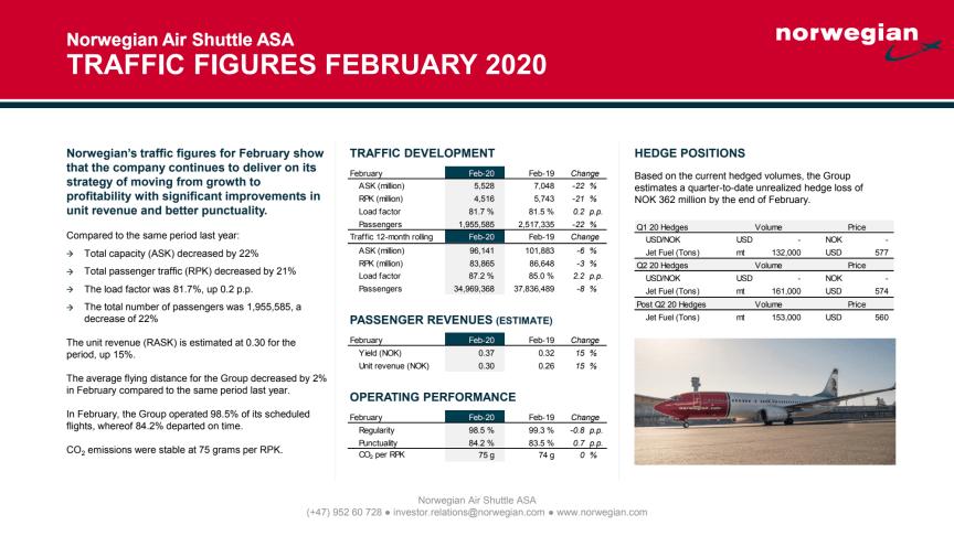 Norwegian Traffic Report February 2020